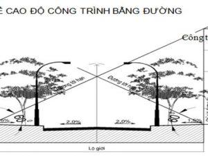 Có được xây dựng trên đất lộ chỉ giới hay không?